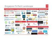 Singapore Fintech Map