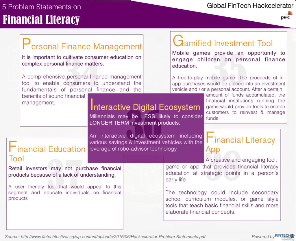 MAS   Global FinTech Hackcelerator   FinTech Problem Statements   Financial Literacy