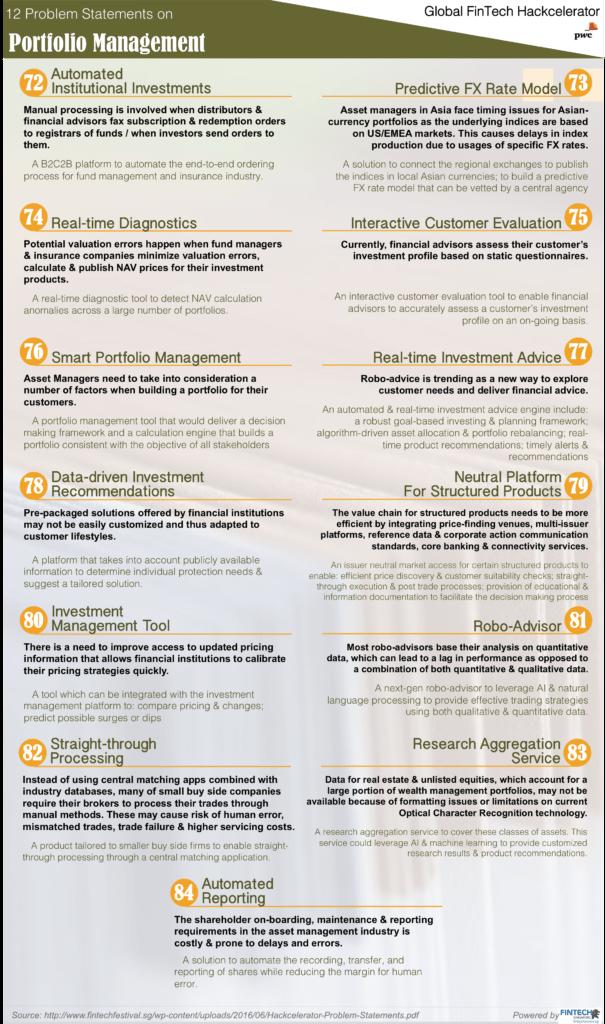 9 MAS | Global FinTech Hackcelerator | FinTech Problem Statements | Portfolio Management