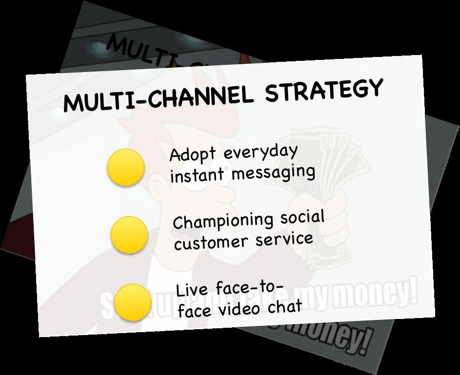 Asia Fintech Customer service | Multi-channel strategy
