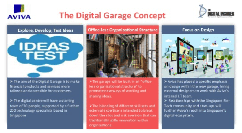 Insuretec | Aviva Garage