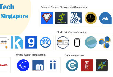 Singapore's 30 Hottest Fintech Startups To Watch