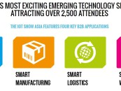 The IoT Show Asia – Asia's Largest Emerging Technology Showcase