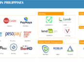 The Philippine Fintech Startup Report and Landscape