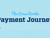 Infographic: The Cross-Border Payments Journey