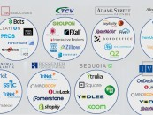 Best Fintech IPO Infographic Ever. Insights from 2005