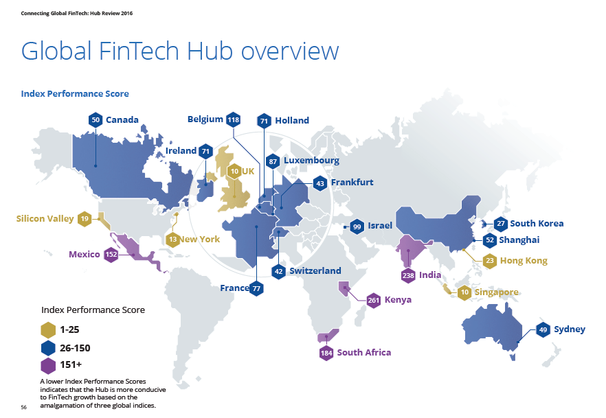 global-fintech-review