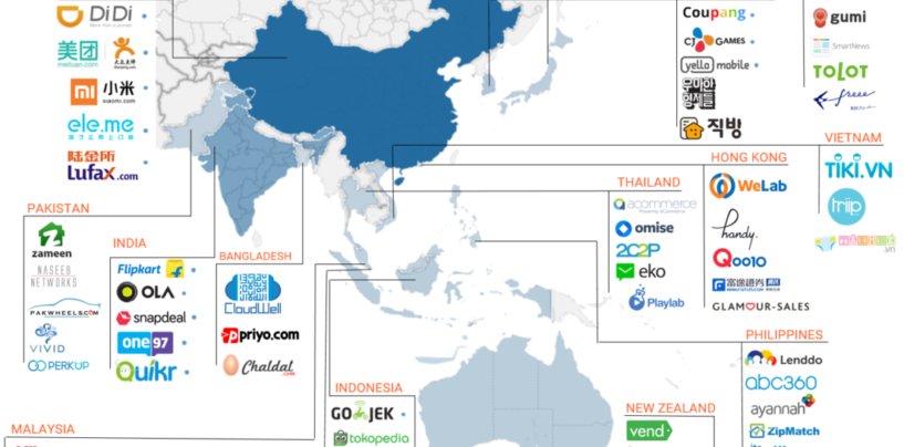 Most Well-Funded Tech Startups In Asia and APAC