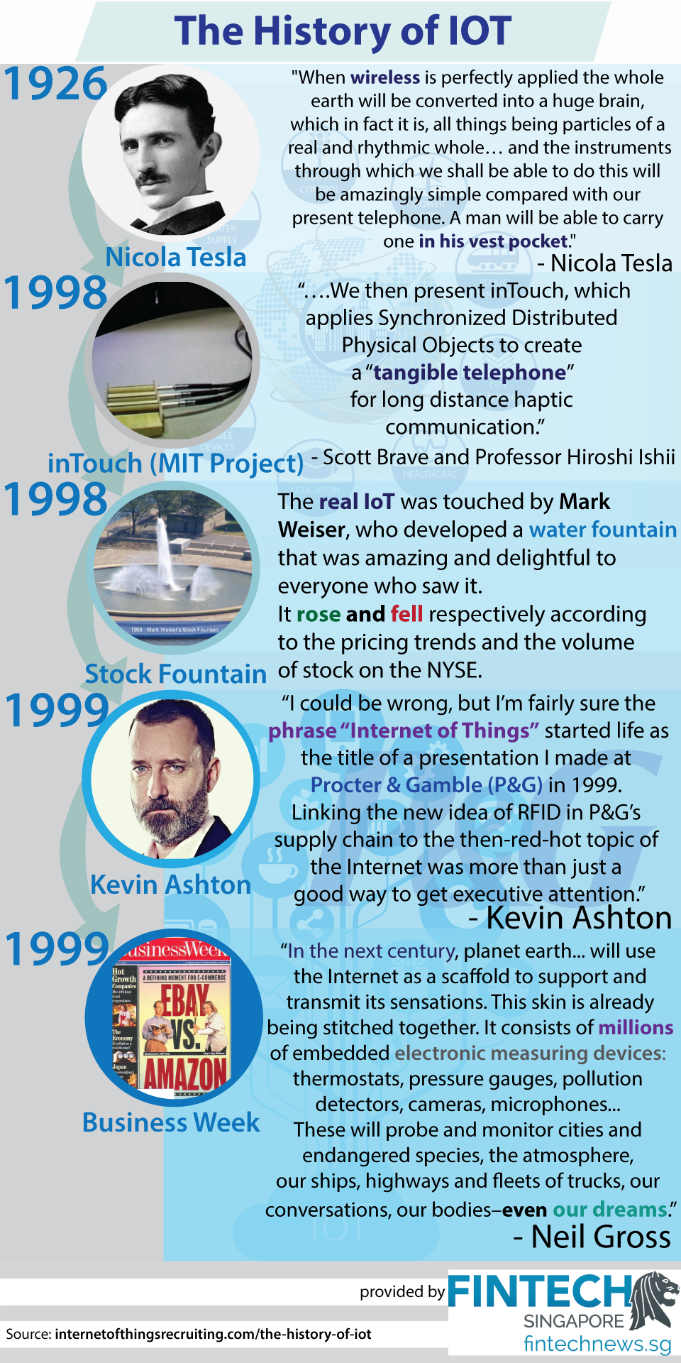 History-of-IoT