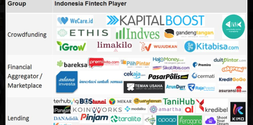 Indonesia Turn to E-Payment Services as the Sector Takes the Lion's Share in Local Fintech Market