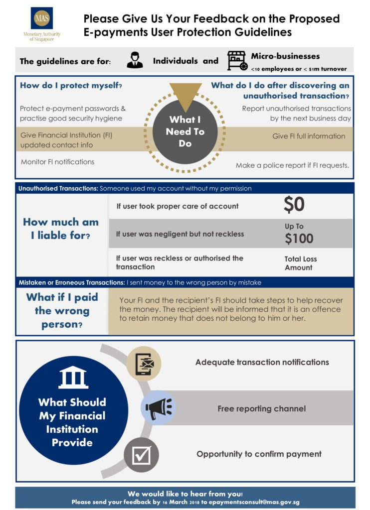 User Protection Guidelines Infographic