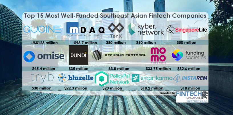 Top 15 Most Well-Funded Southeast Asian Fintech Companies