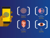 9 out of 10 Singaporeans Interested in Biometrics Authentication and Payments