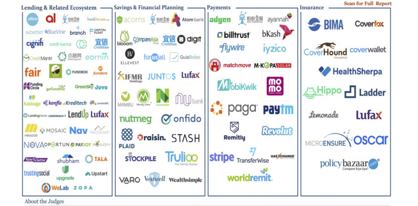 Top 100 Financial Inclusion Companies According to IFC