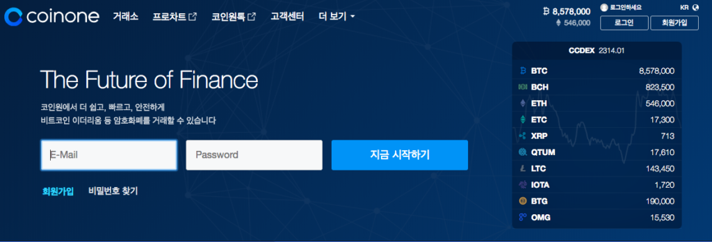 Coinone Korean Cryptocurrency Exchanges