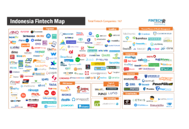 Fintech Indonesia Report 2018 – The State of Play for Fintech Indonesia