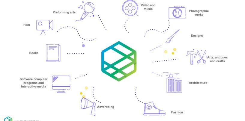 Blockchain Project Zeepin Targets Creative Industry