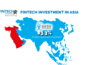 Ant Financial Makes up 83.3% of 2018's Total Fintech Funding in Asia So Far