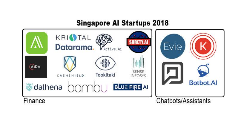 Singapore AI Startup Map 2018
