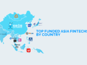 Top Funded Fintechs in Asia By Country