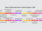 16 Fintech and Blockchain Events to Attend in Singapore in 2019
