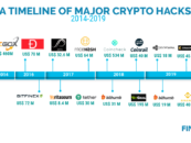 A Look Back on Some of the Most Devastating Crypto Hacks