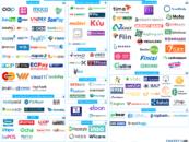 New Vietnam Fintech Startup Map Showcases Vietnam's Growing Fintech Landscape