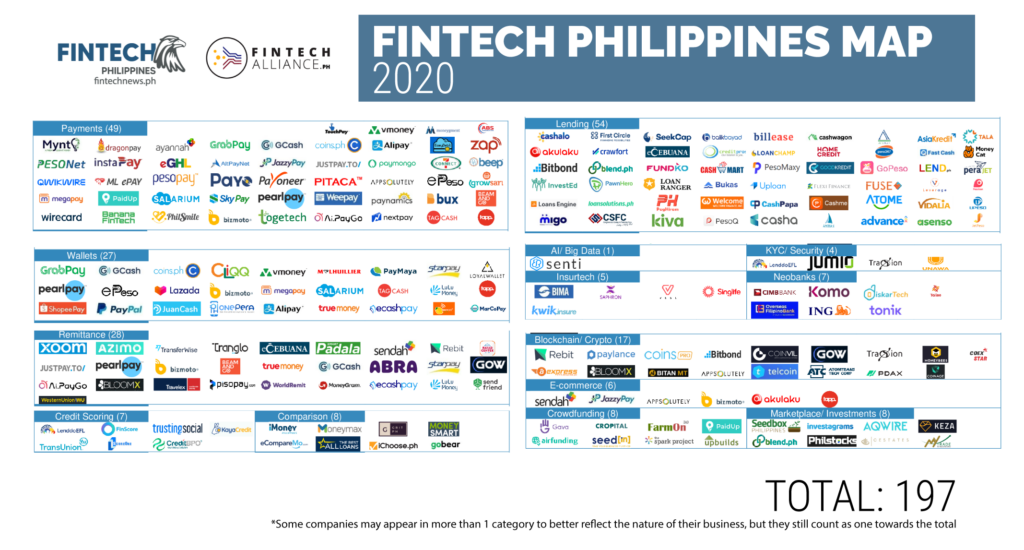 Philippines-Fintech-Map-2020-Hires (1)