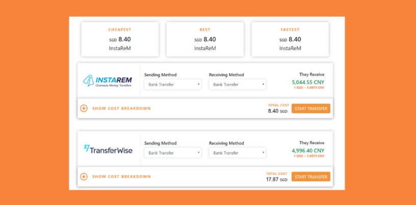 4xLabs' New Platform Lets You Compare Prices of Overseas Money Transfer Services