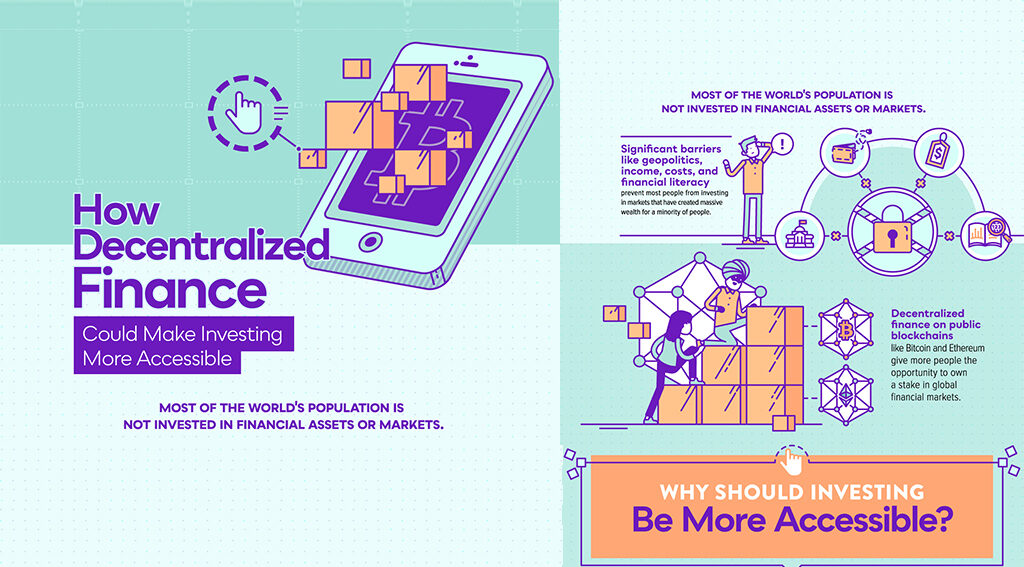 Fintech Infographic of the Week- Making Investing More Accessible with Decentralized Finance