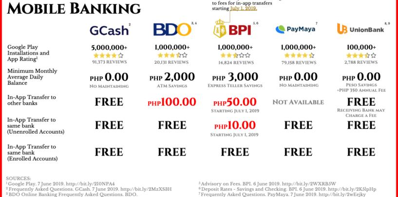 Mobile Wallet GCash Leads in Filipino Market
