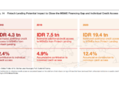 Fintech Lending to Drive Indonesia's Economic Growth