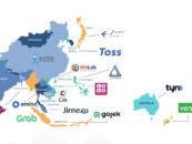 The Most Well-Funded Fintech Startups in APAC by Country in 2019