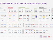 Singapore's Blockchain Map Proves That It Is a Hotbed for Blockchain Innovation