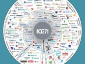 Singapore's Cybersecurity Startup Map