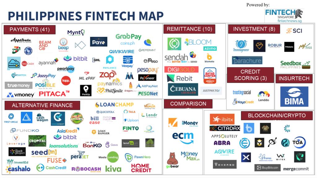 Philippines-Fintech-Map 2018