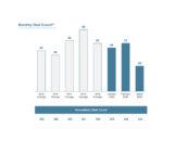 Fintech Deals See a Downturn Amid COVID-19 Health Crisis