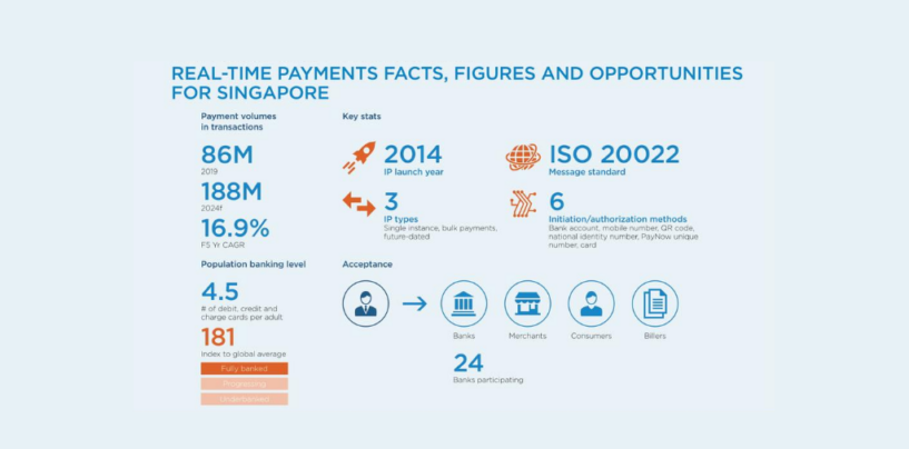 Bring Colour Back to the South East Asian Payments Landscape