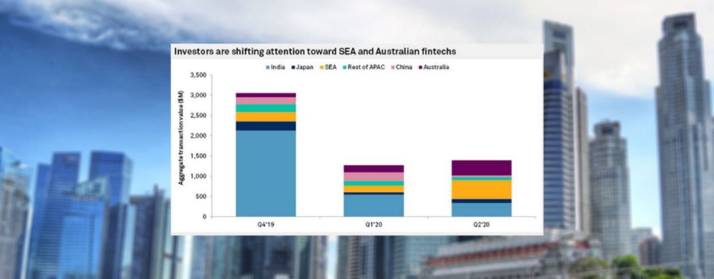 South East Asia Leads Fintech Funding in Asia Pacific