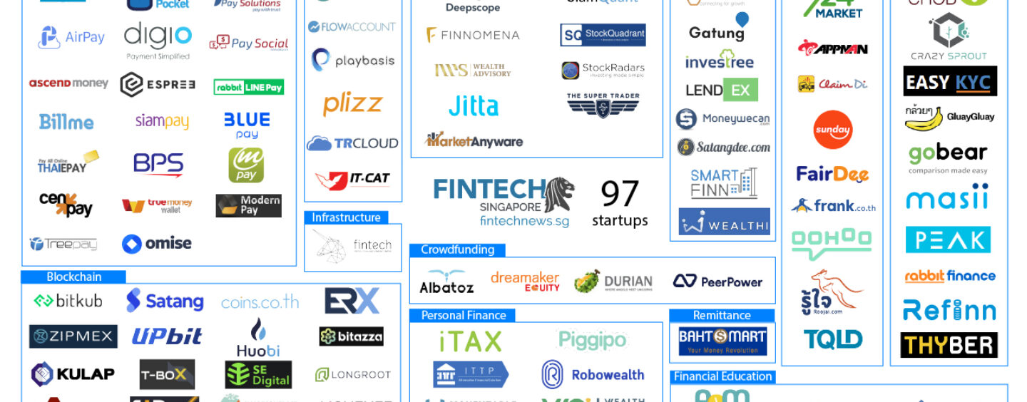 Fintech Thailand Startup Map 2020 Showcases Growing Industry