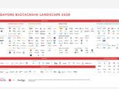 Singapore Blockchain Ecosystem Report 2020 Unveiled At Singapore Fintech Festival