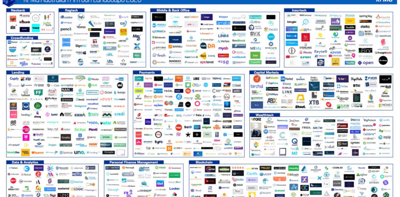 Australia Saw Over 100 New Fintechs in 2020 as The Sector Matures