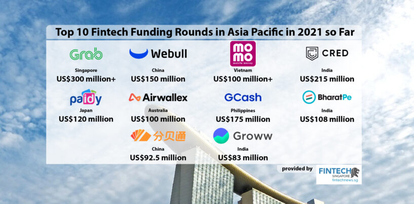 Top 10 Fintech Funding Mega Rounds in Asia Pacific in 2021 so Far