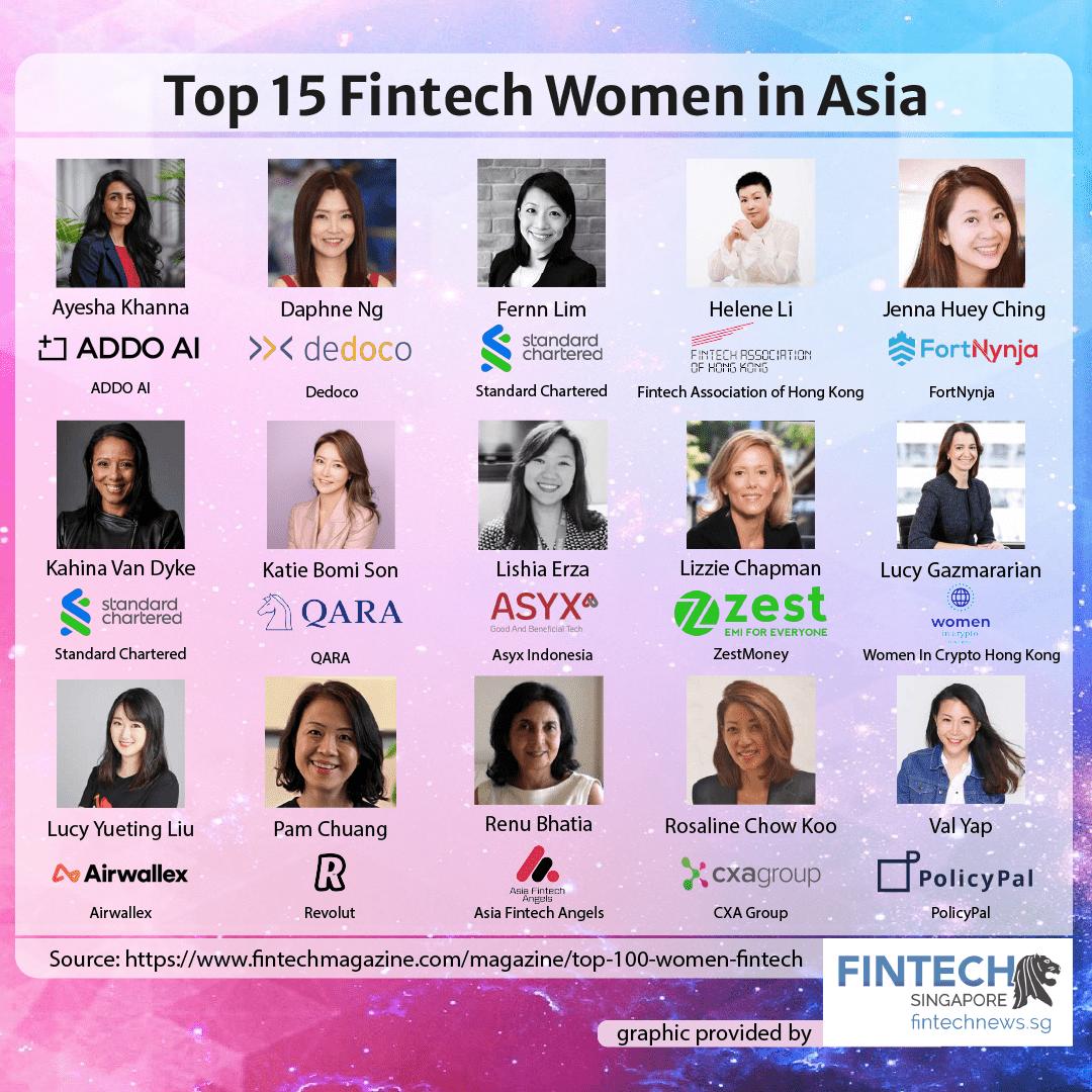 Top 15 Women in Fintech in Asia