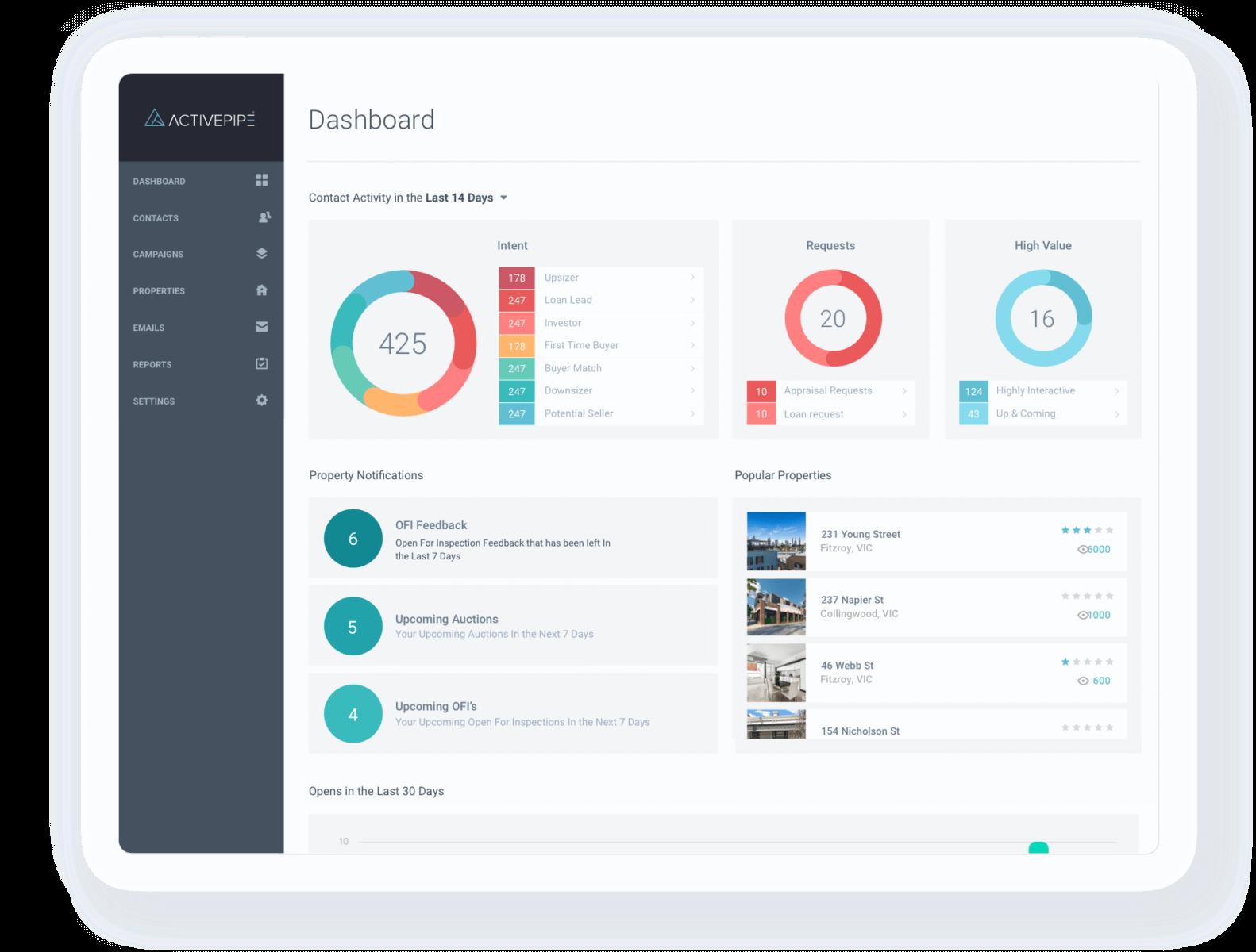 ActivePipe dashboard, activepipe.com