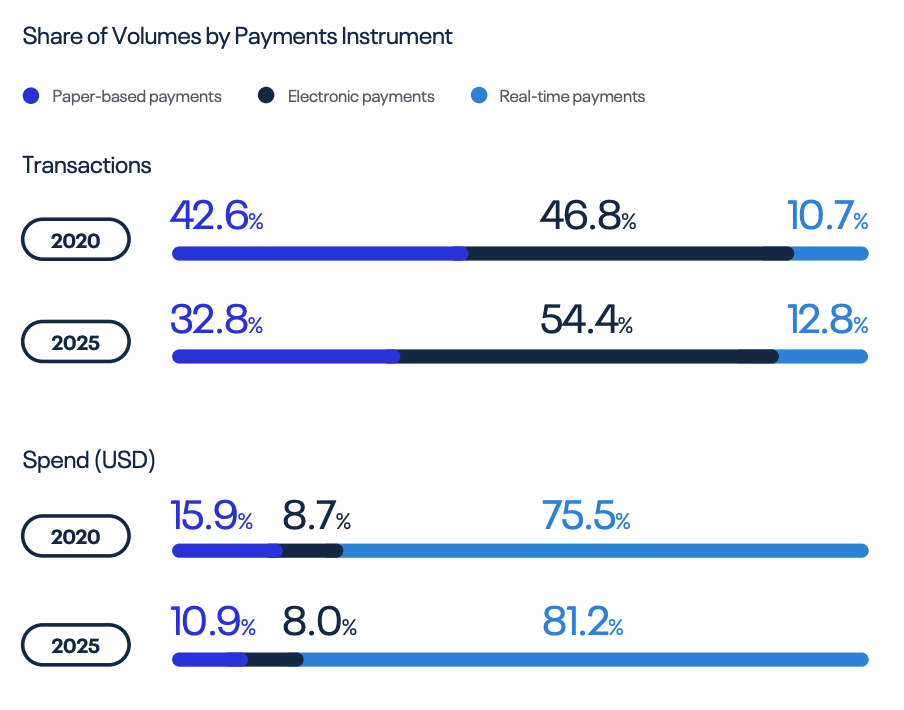South Korea share payment type