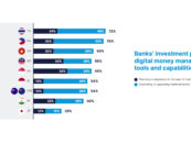 Retail Banks Increasingly Turning to Financial Wellness Apps for Competitive Edge