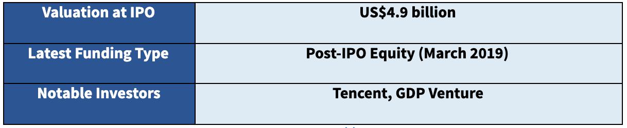 Singapore Fintech Unicorn - SEA Group, Sea Money