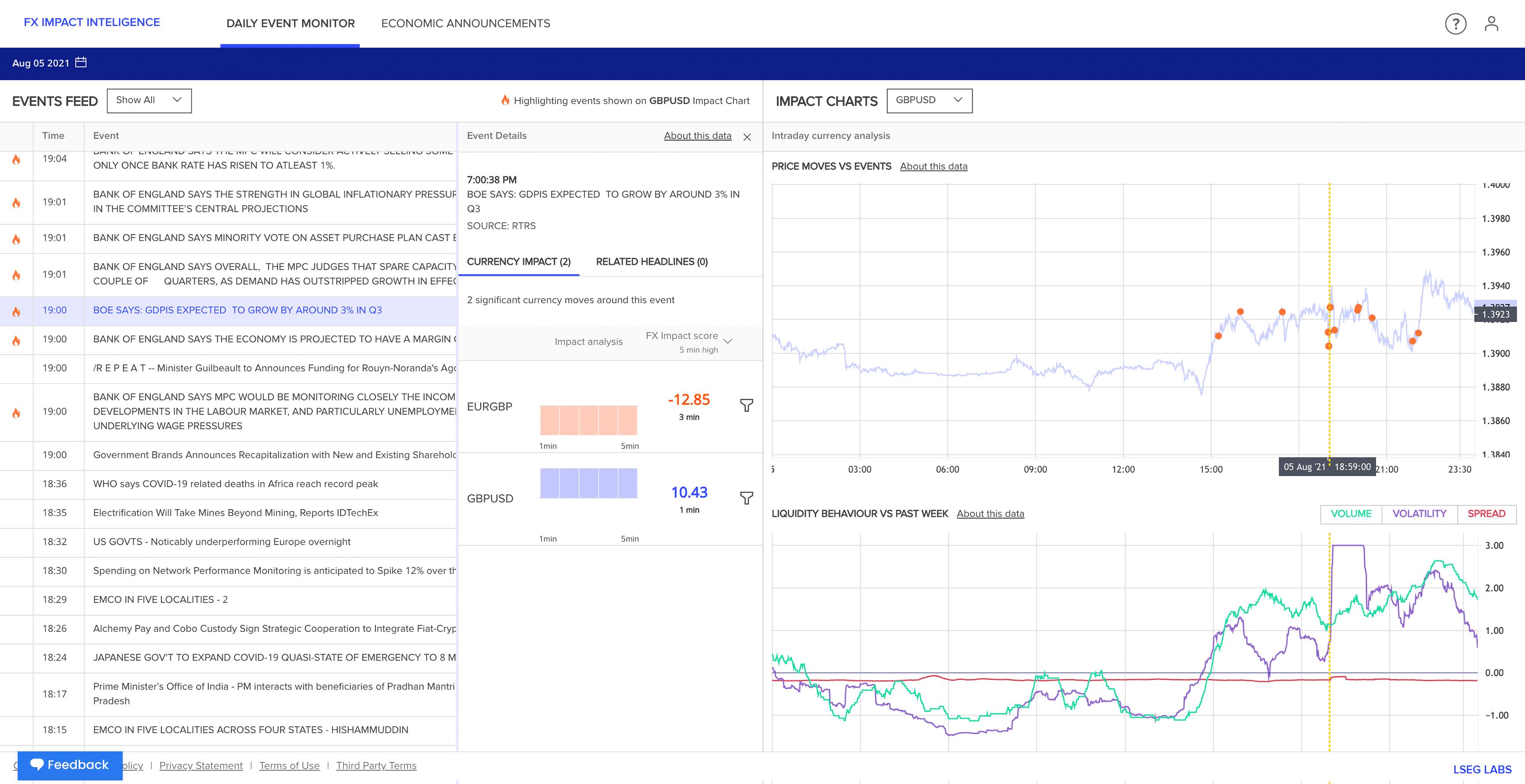 LSEG Labs: FX Impact Intelligence