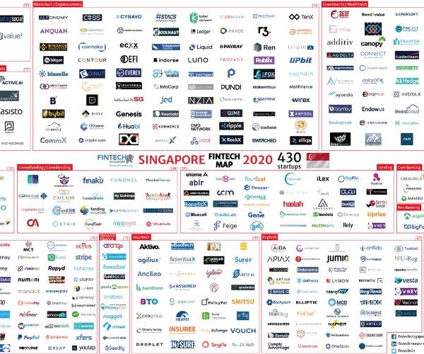 Singapore Fintech Report 2021